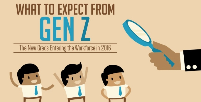 From Gen X to Y and Z: Technology and the Generation Gap