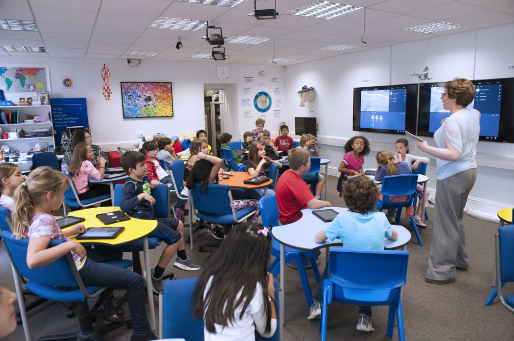 Collaborative Teaching In Classroom : The collaborative classroom of future education