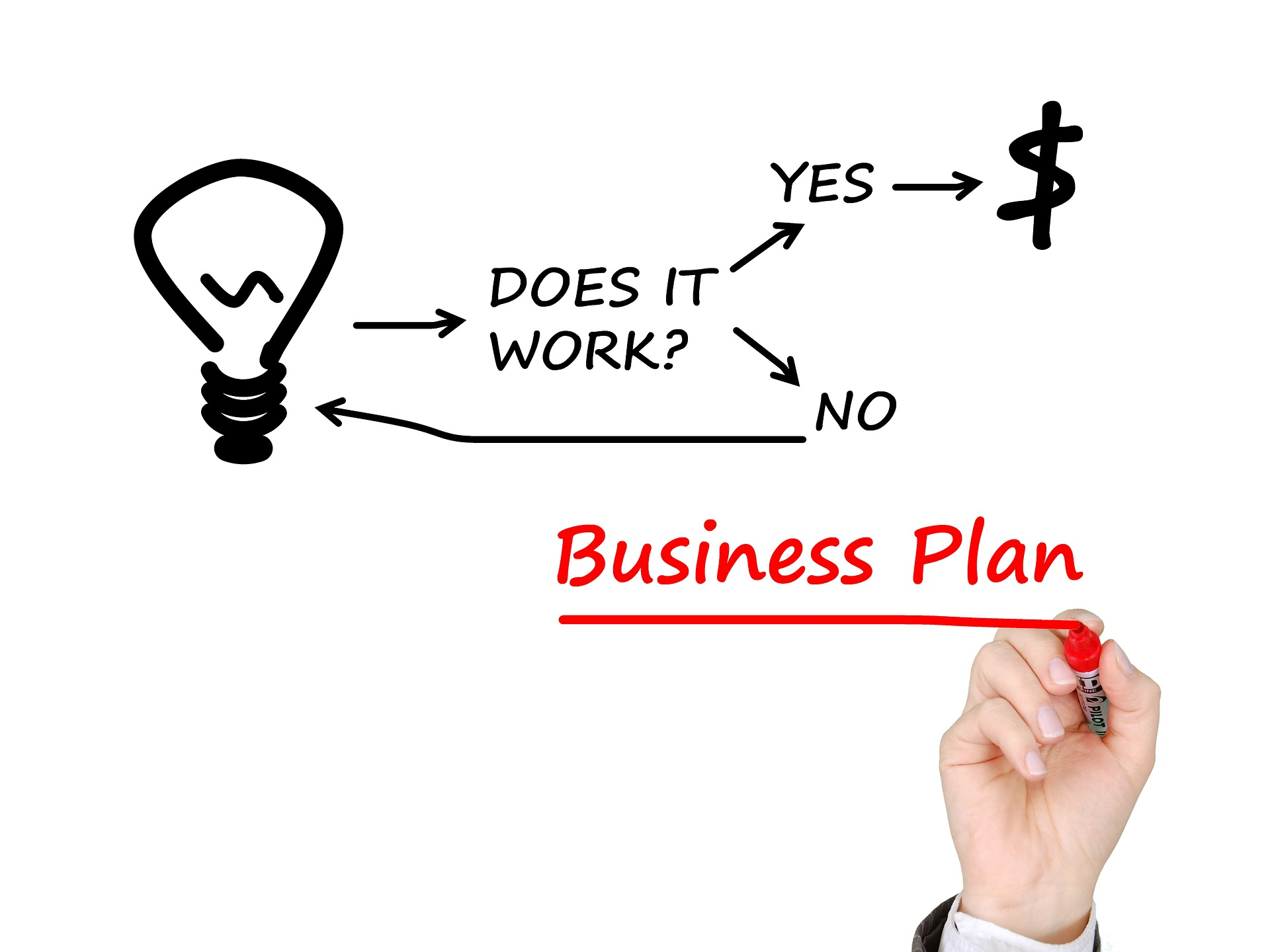 university strategies how are they created university business in summary our work is showing very strong degrees of commonality most universities adopting similar approaches and formats most strategies are for